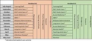 Pharmacy Residency Curriculum