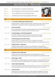 Academic Curriculum Vitae Packages Template For Resume Curriculum Vitae