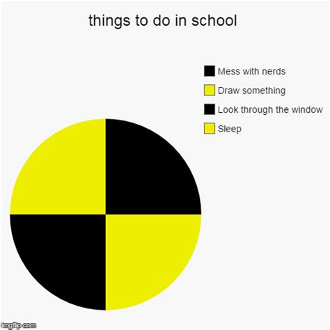 things to do in school imgflip