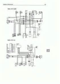similiar baja 90 atv electrical diagram keywords have a wildfire wf492 qe pocket quad i need a wiring diagram for