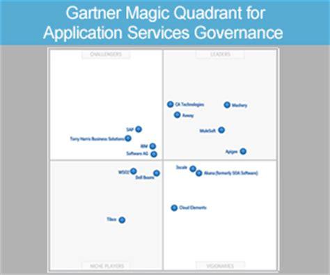 mulesoft recognized   leader gartner magic quadrant