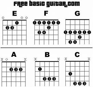 learning to play guitar revised billypilgrim With open f guitar chord diagram