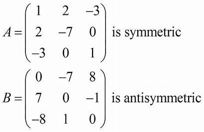 Matrices Square Examples Mathspadilla