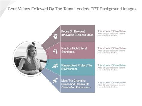 core values    team leaders  background
