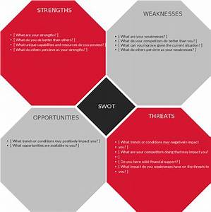 swot analysis templates to download print or editable online With swott analysis template