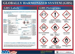ghs label and pictogram poster osha4less With ghs pictogram labels