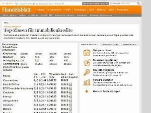Immobilienkredit Berechnen : ihre bewertungen f r ~ Themetempest.com Abrechnung