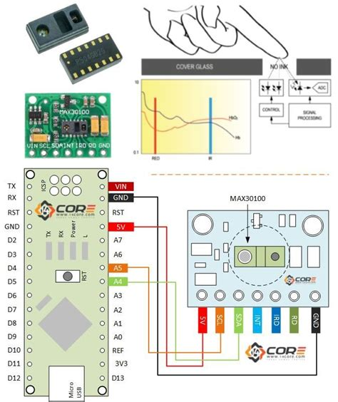 Wiring the MAX30100 Heart Rate Monitor with Arduino