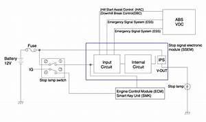 Hyundai Sonata  Stop Signal Electronic Module Schematic