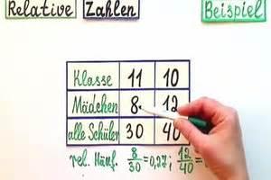 Iterierte Quersumme Berechnen : video relative zahl eine erkl rung ~ Themetempest.com Abrechnung