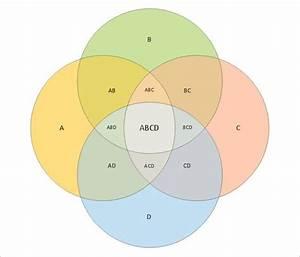 8  Circle Venn Diagram Templates