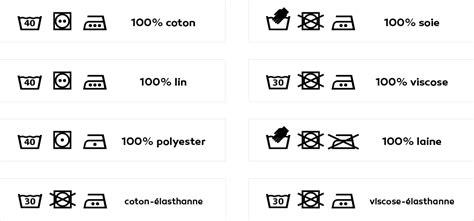 sigle seche linge etiquette vetement sigle seche linge autorise 100 images 233 tiquetage d entretien du linge et des d 233 tergents ufc