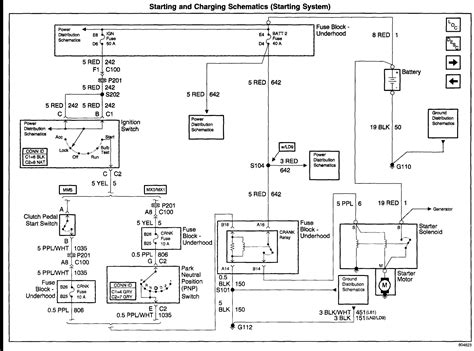 1997 Chevy Cavalier Electrical Diagram by 2004 Cavalier Won T Start Not Starter Not Battery Not