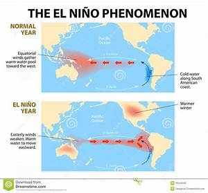 Venn Diagram Of El Nino And La Nina