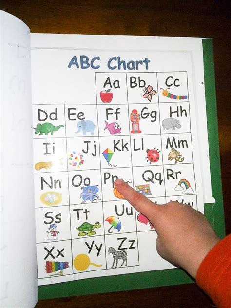 abc chart part 2 preschool questions 358 | Calendar Time ABC Chart