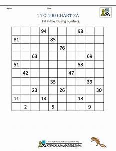 1st Grade Math Charts 1 100