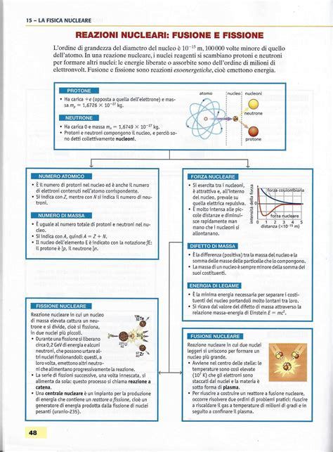 Fisica Nucleare Dispense by Esercizi Vari Biennio Liceo E Tecnico