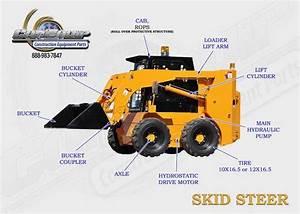 Skid Steer Part Diagram Image