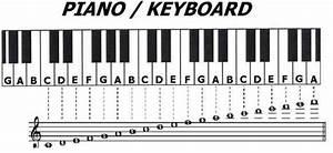 Quick fun: Mozart's Sonata K280, 3rd movement | Classical ...
