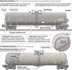 New Rules On Oil Trains Draw Flak From Firefighters  Too