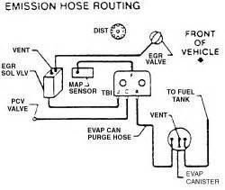 similiar 1999 gmc jimmy vacuum canister keywords gmc jimmy vacuum diagram furthermore 2000 gmc jimmy engine diagram on
