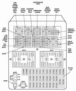 1994 Jeep Grand Cherokee Laredo Fuse Diagram
