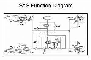 Samsung E500 Schematic Diagram