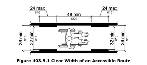 typical sidewalk dimensions standard sidewalk width 28 images city of mississauga facility accessibility design