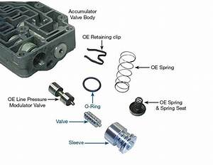 4r100    E4od   500 U0026quot  Line Pressure Modulator Plunger Valve