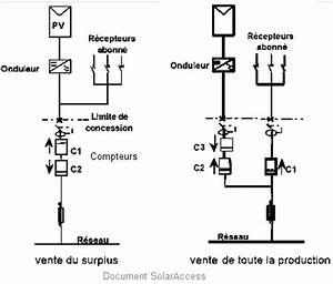 Demande De Raccordement Edf : schema raccordement panneau photovoltaique ~ Premium-room.com Idées de Décoration