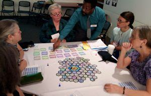 leadership development innovative growth solutions