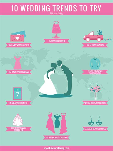 infographic 10 wedding trends this 2017 hizon s catering