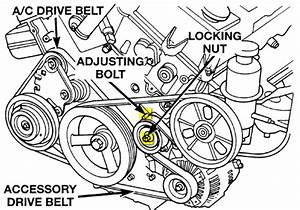 What Bolts Do I Loosen To Relieve The Pressure From The Idler Pulley So I Can Change The