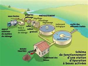 Filtration De L Eau : eau douce et eau potable traitement de l eau ~ Premium-room.com Idées de Décoration
