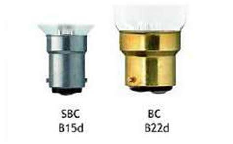 choosing a bulb or l for energy efficiency