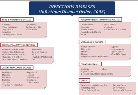 List Of Infectious Diseases. Nissan Leaf Mileage Range How To Reduce Taxes. Obesidad Infantil En Mexico The Ideal Body. How To Sponsor A Child In India. How Do You Get Frequent Flyer Miles. Hardwood Floors Installation. Home Loan Bank Of America Great Northern Bank. How Much Money Does A Paralegal Make A Year. Cloud Computing Singapore Scion Frs Insurance
