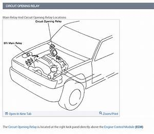 Fuel Pump Relay  Where Is The Fuel Pump Relay Unit Located