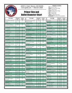 Primer Size And Bullet Diameter Chart Reloading Bench