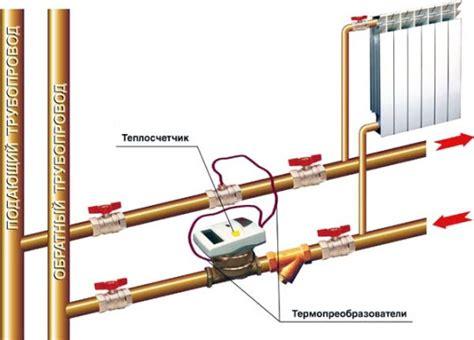 Москва узаконила коэффициент 127 при расчетах за отопление. Жилищные объединения Москвы подали заявление в Суд о признании Постановления.