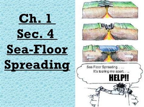 Sea Floor Spreading Worksheet Section 1 4 by 7th Grade Ch 1 Sec 4 Sea Floor Spreading