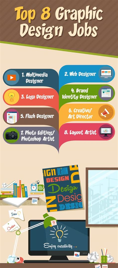 graphic design career top 8 graphic design you should pursue for your career