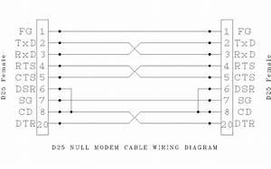 Advanced Serial Debugging Guide