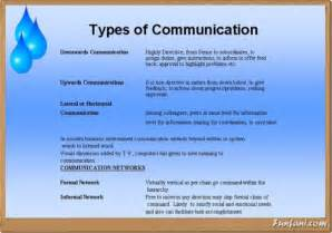 What Are Communication Skills To Put On A Resume by Communication Skills Quotes Quotesgram