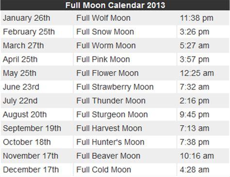search results almanac calendar calendar