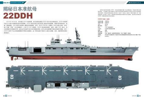 にゅーすアルー チャイナネット 中国人専門家 日本の中型空母建造は必然的方向
