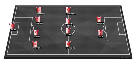 Atletico Madrid vs Barcelona Preview: Probable Lineups ...