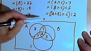 Venn Diagram Solver