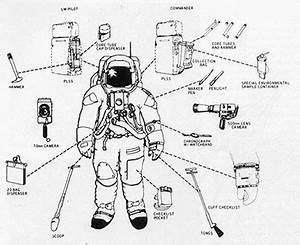 Astronaut Gear - Mission to the Moon