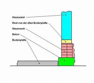 Keller Wasserdicht Machen : streifenfundament wie tief fundament abdichten oder nicht ~ Lizthompson.info Haus und Dekorationen