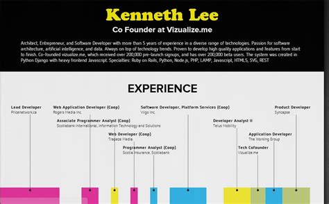 Free Website To Make A Resume by Top 10 Best Websites To Create Free Resume With Infographics